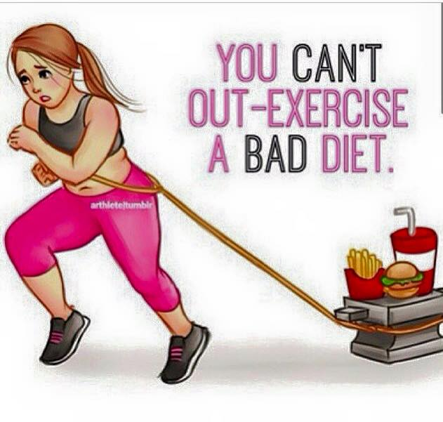 میزان کالری غذا نسبت به ورزش